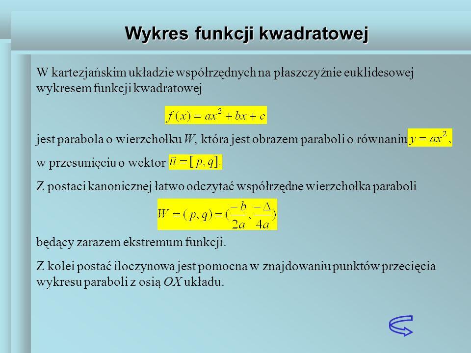 Wykres funkcji kwadratowej