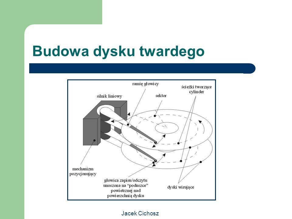 Budowa dysku twardego Jacek Cichosz
