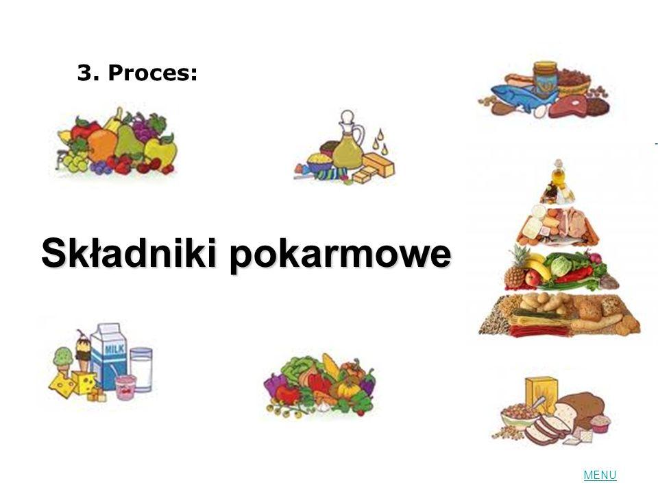 3. Proces: Składniki pokarmowe MENU