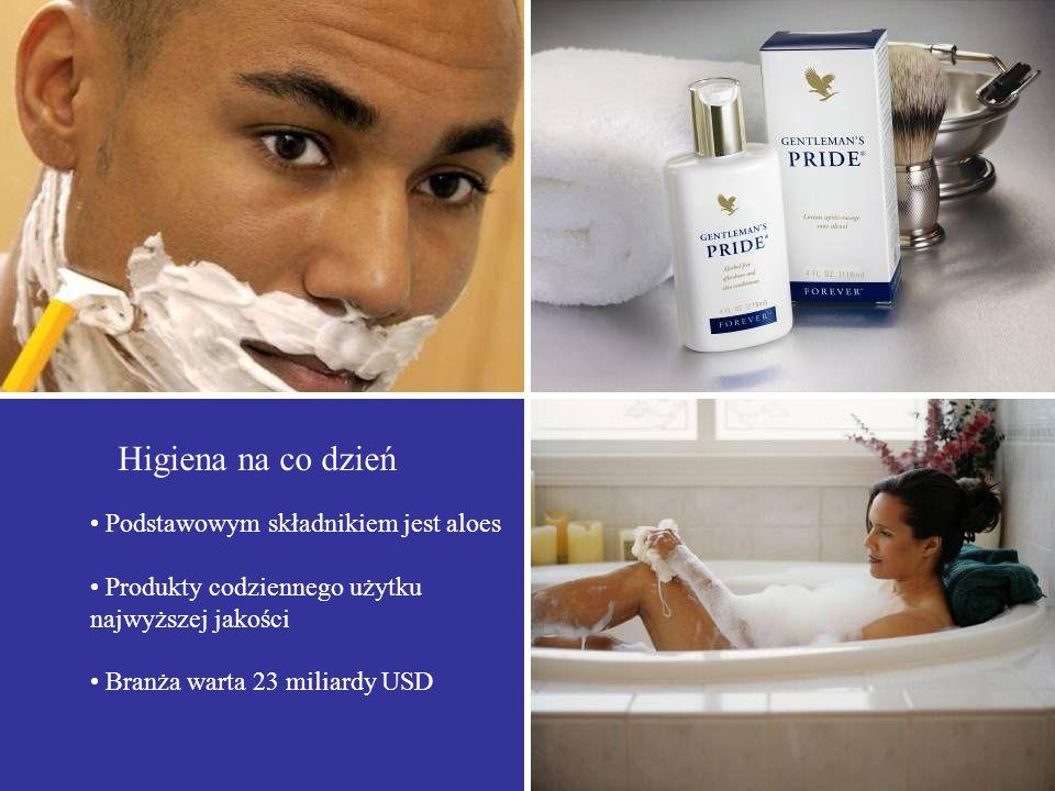Higiena na co dzień • Podstawowym składnikiem jest aloes