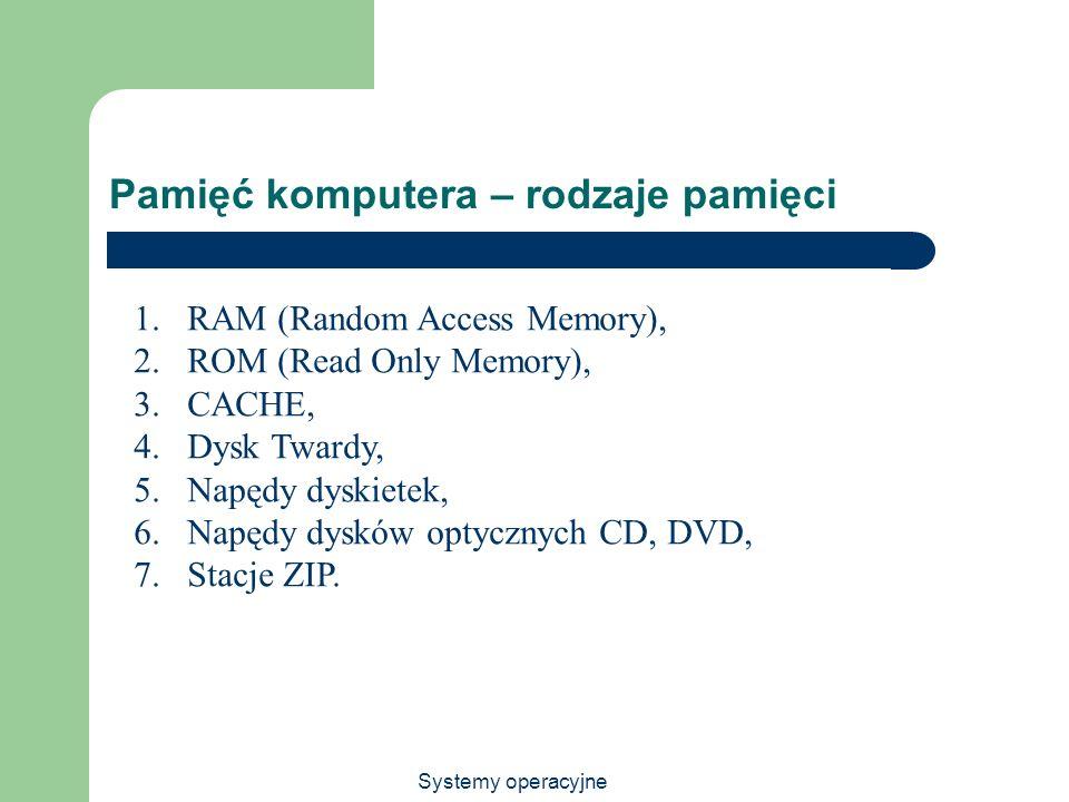Pamięć komputera – rodzaje pamięci