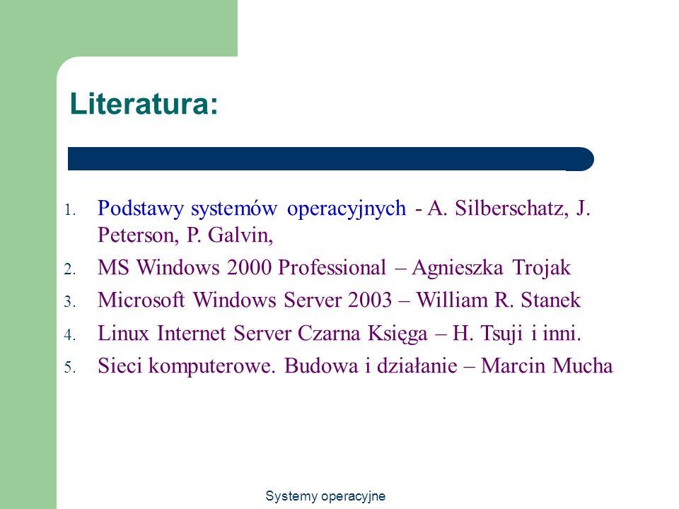 Literatura: Podstawy systemów operacyjnych - A. Silberschatz, J. Peterson, P. Galvin, MS Windows 2000 Professional – Agnieszka Trojak.