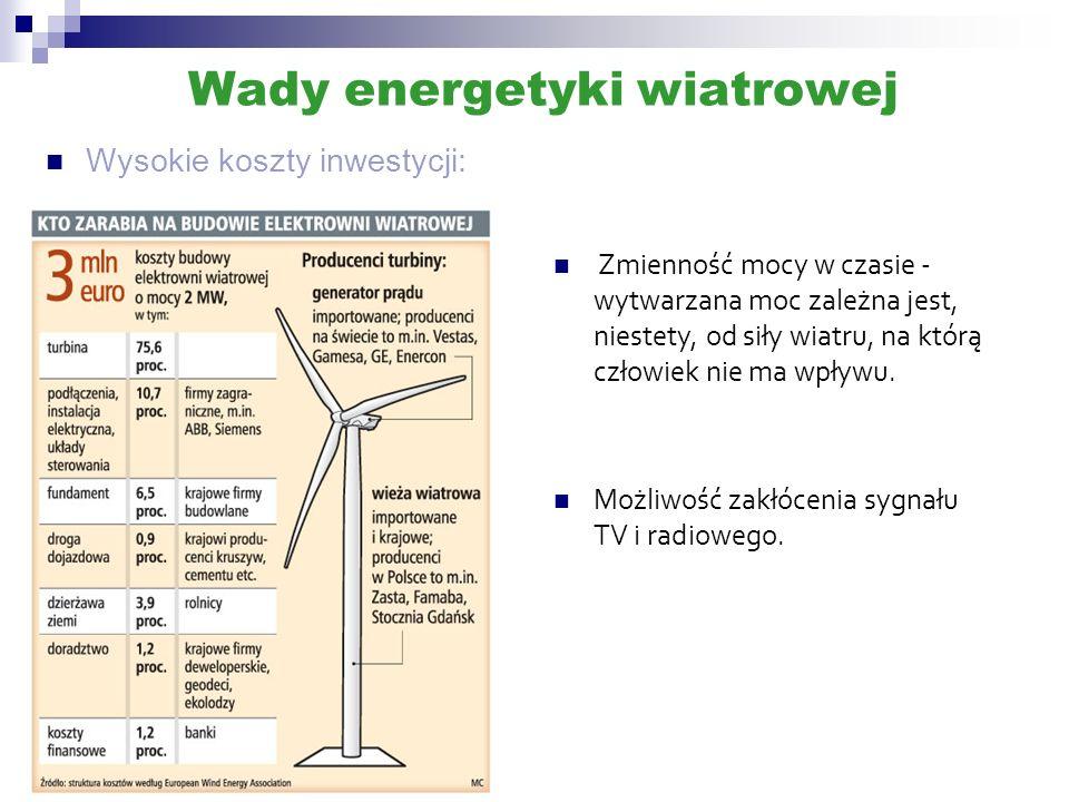 Wady energetyki wiatrowej