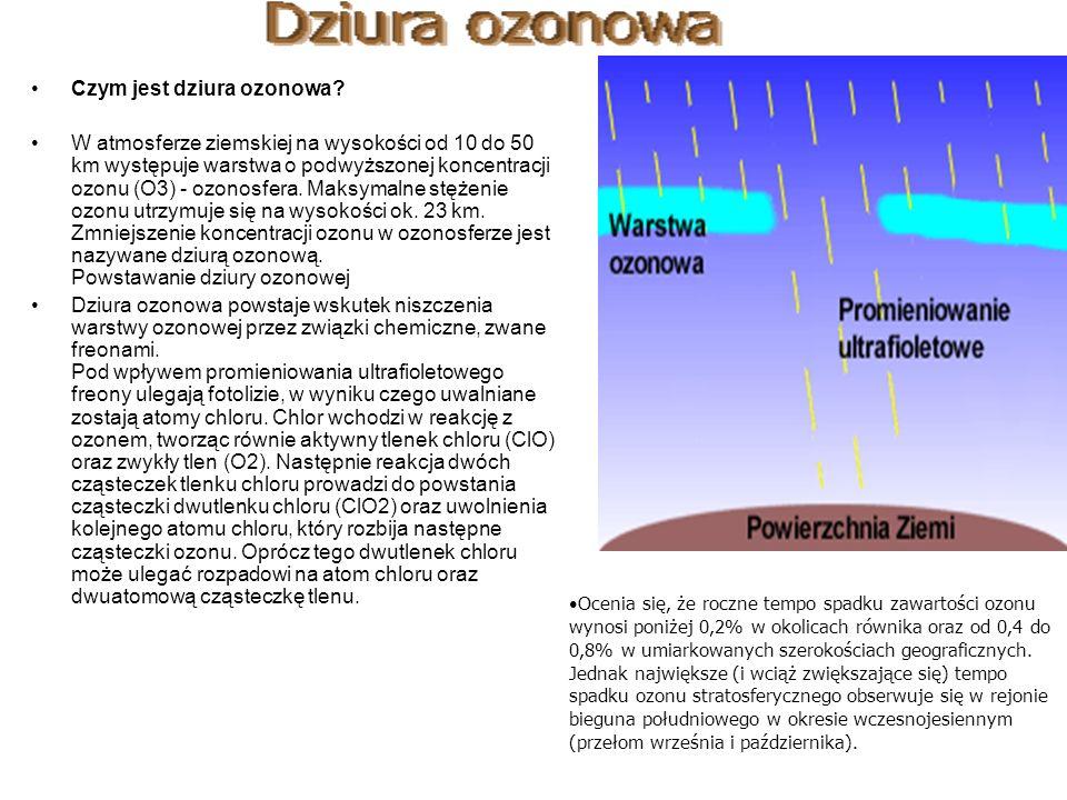 Czym jest dziura ozonowa