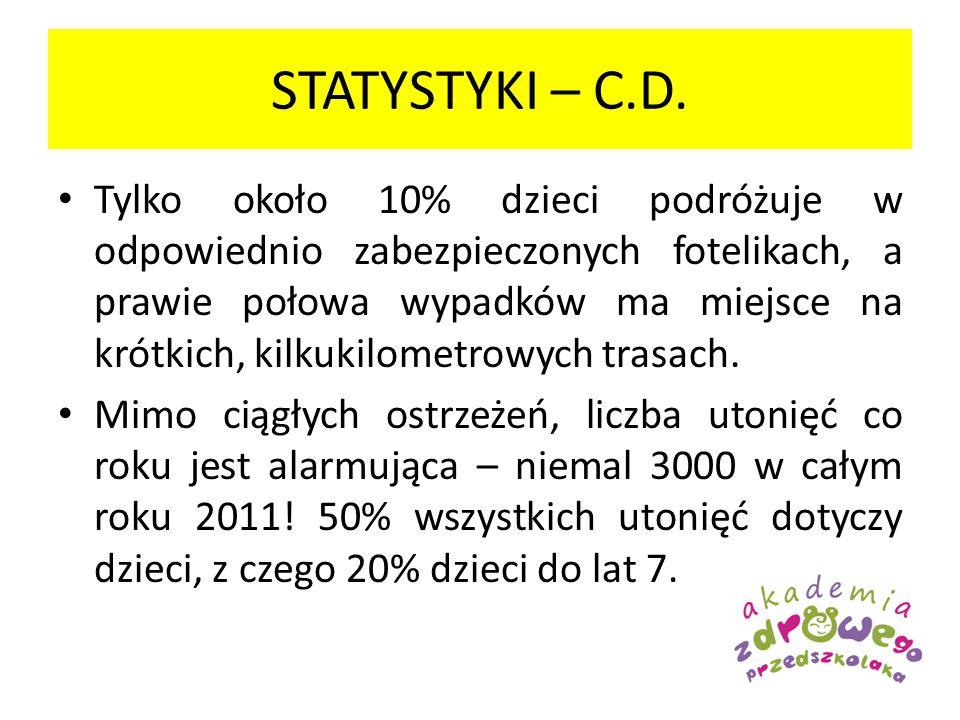 STATYSTYKI – C.D.