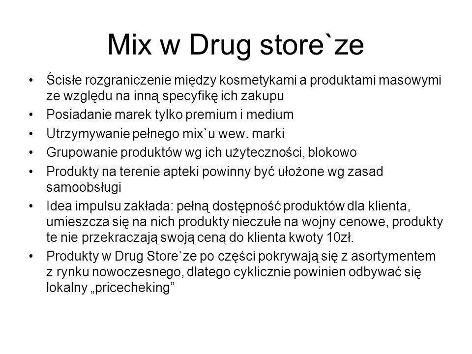 Mix w Drug store`ze Ścisłe rozgraniczenie między kosmetykami a produktami masowymi ze względu na inną specyfikę ich zakupu.