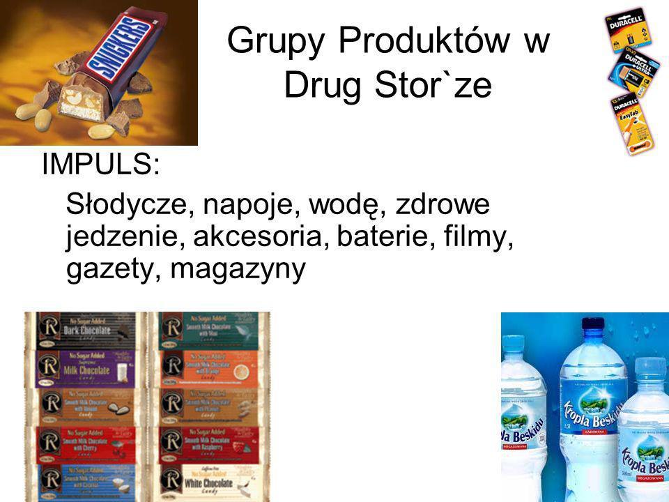Grupy Produktów w Drug Stor`ze