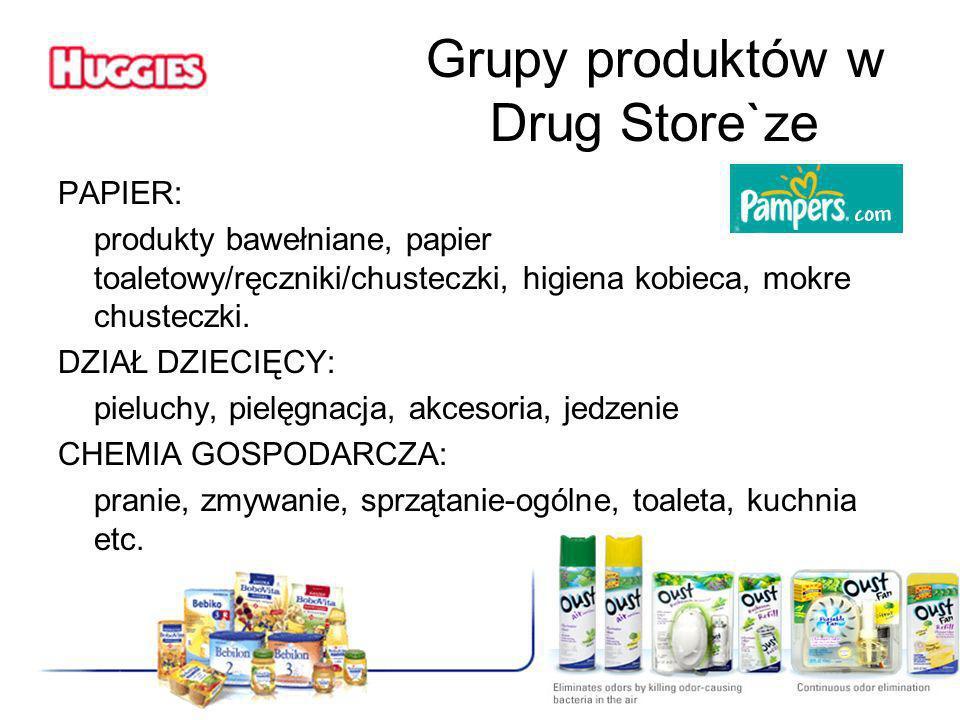 Grupy produktów w Drug Store`ze