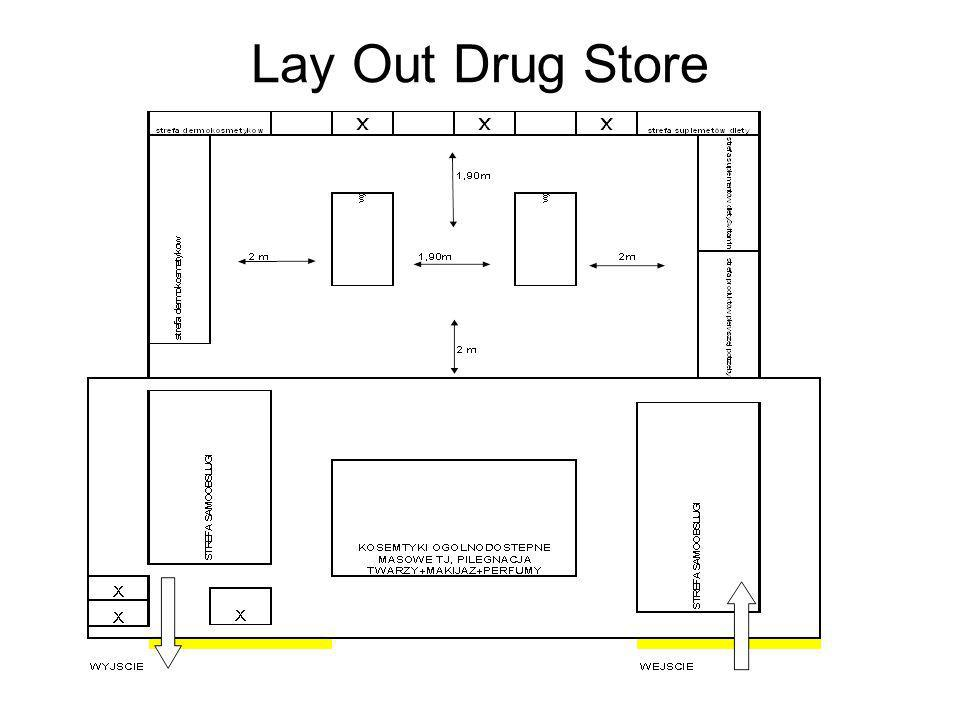 Lay Out Drug Store