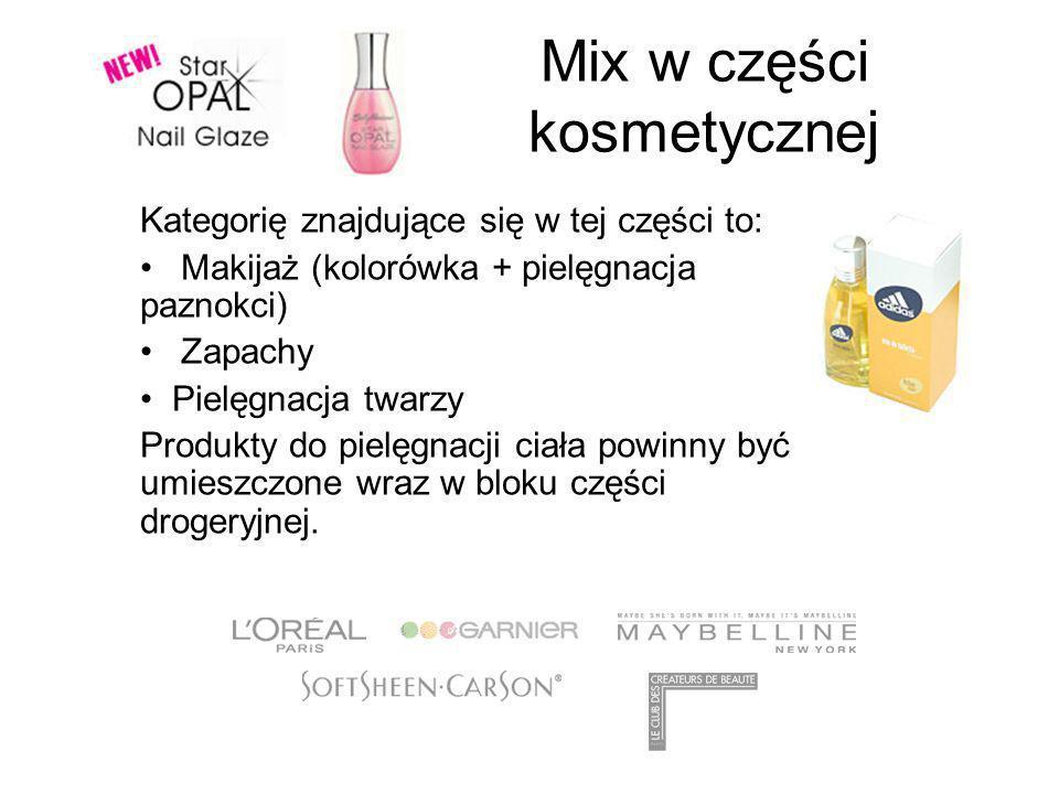Mix w części kosmetycznej