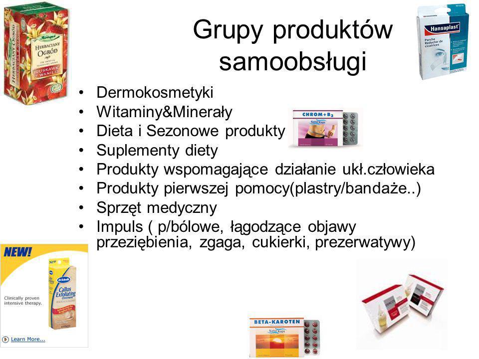 Grupy produktów samoobsługi