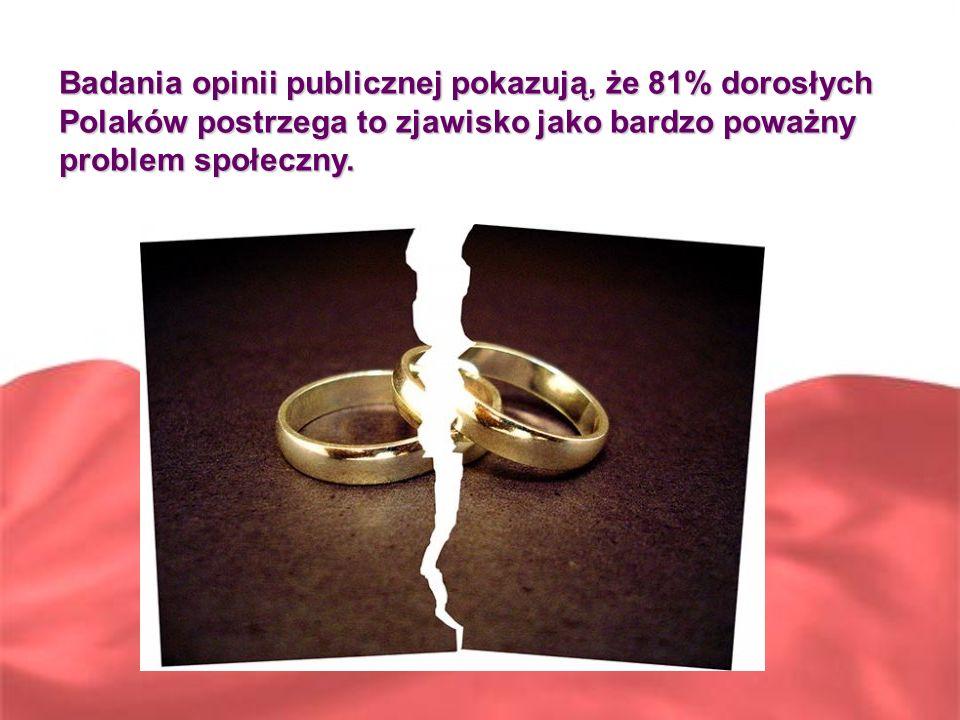 Badania opinii publicznej pokazują, że 81% dorosłych Polaków postrzega to zjawisko jako bardzo poważny problem społeczny.