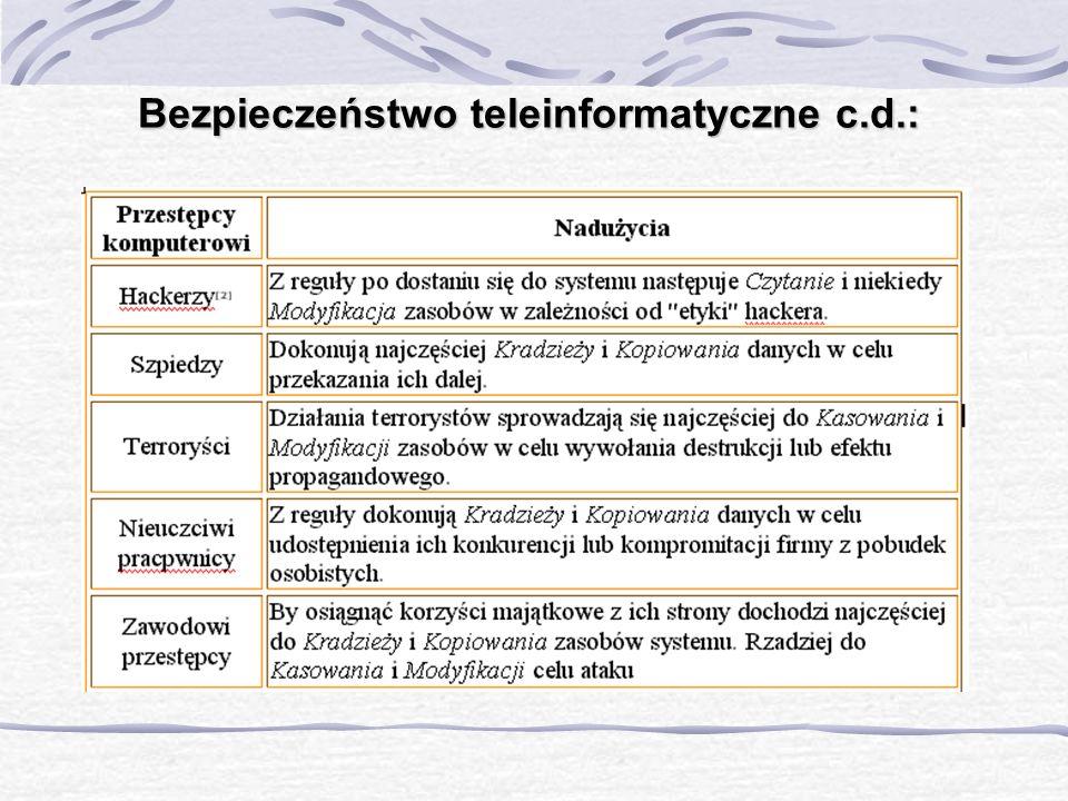 Bezpieczeństwo teleinformatyczne c.d.: