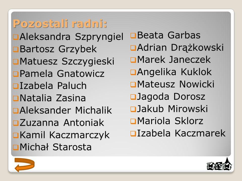 Pozostali radni: Aleksandra Szpryngiel Beata Garbas Adrian Drążkowski