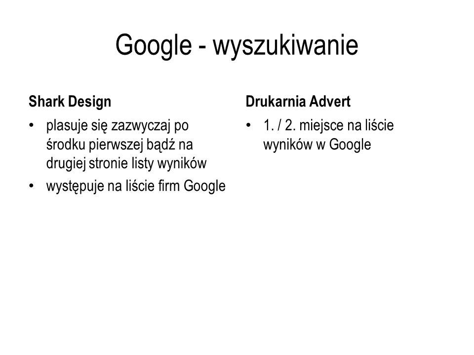 Google - wyszukiwanie Shark Design Drukarnia Advert