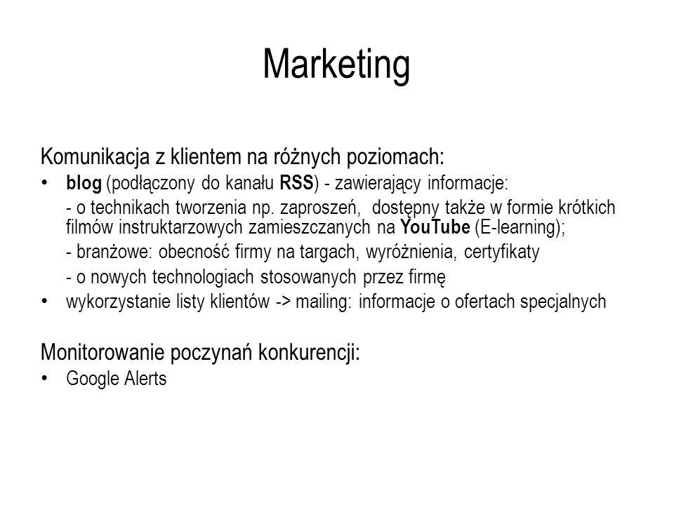 Marketing Komunikacja z klientem na różnych poziomach: