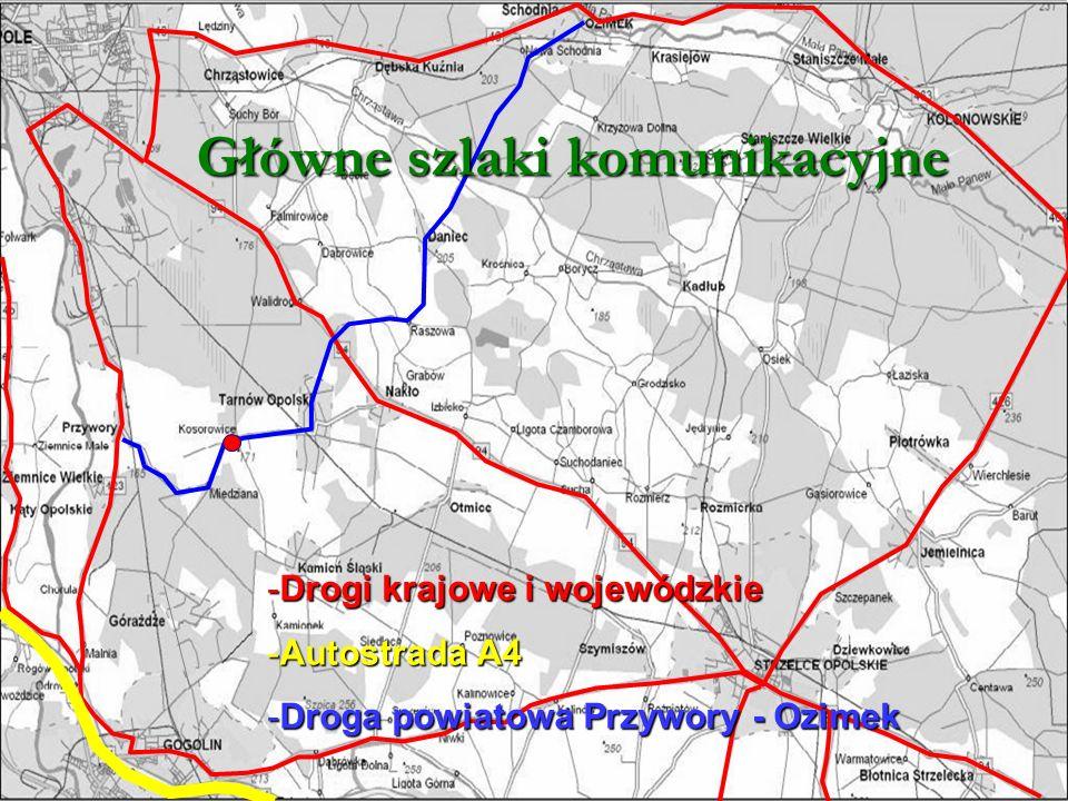 Główne szlaki komunikacyjne