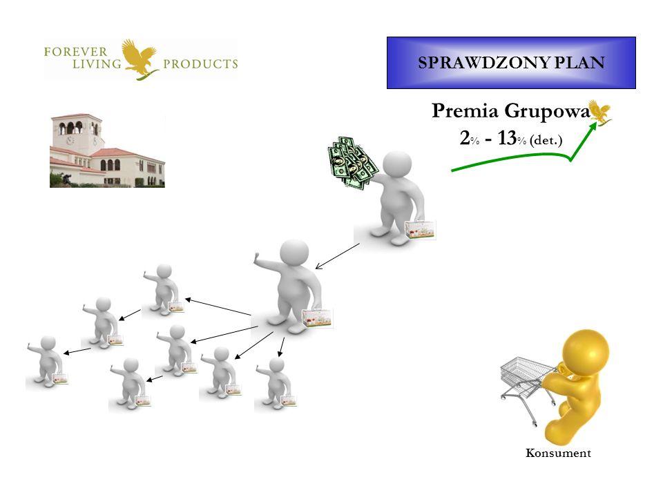 Premia Grupowa 2% - 13% (det.)
