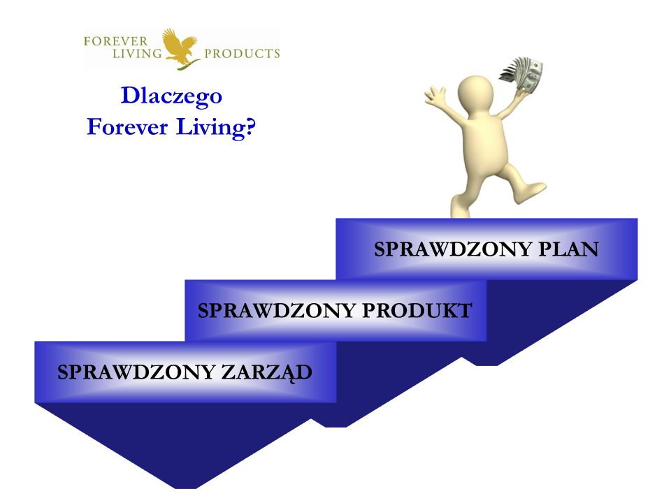 Dlaczego Forever Living