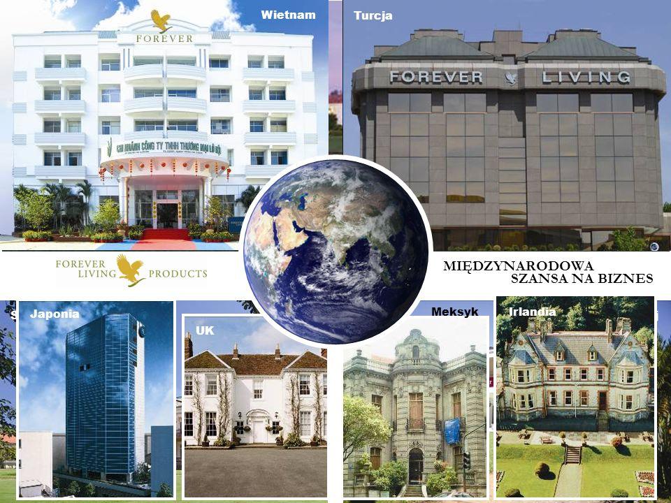 MIĘDZYNARODOWA SZANSA NA BIZNES Wietnam Brazylia International Rumunia
