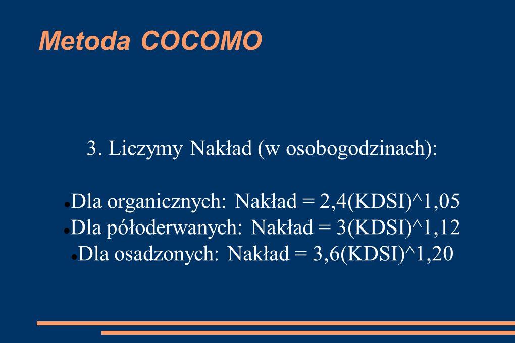 Metoda COCOMO 3. Liczymy Nakład (w osobogodzinach):