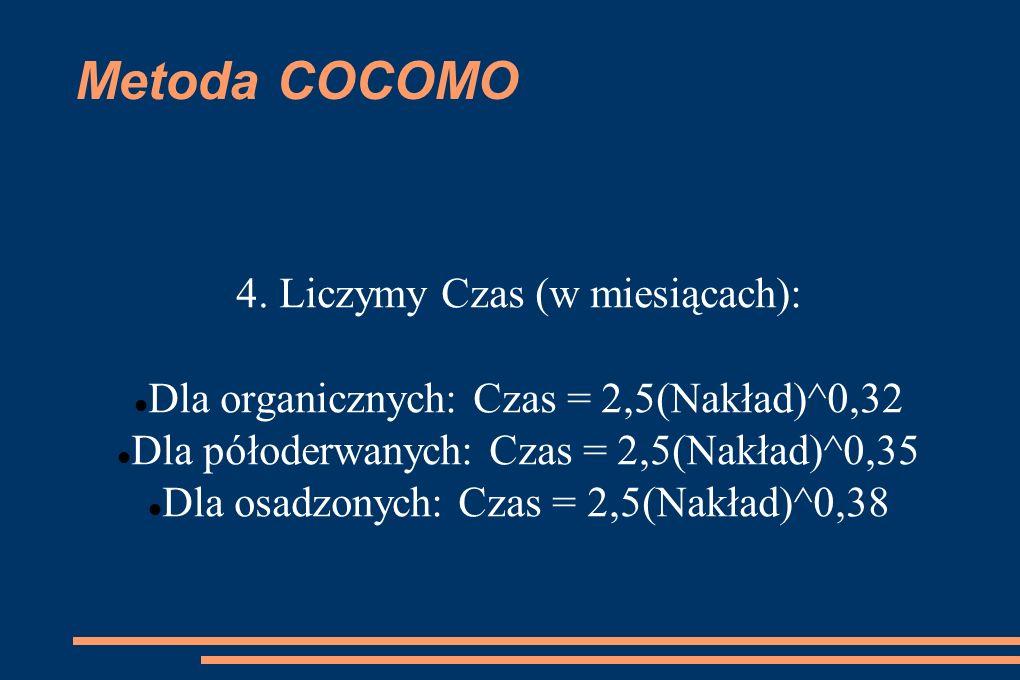 Metoda COCOMO 4. Liczymy Czas (w miesiącach):