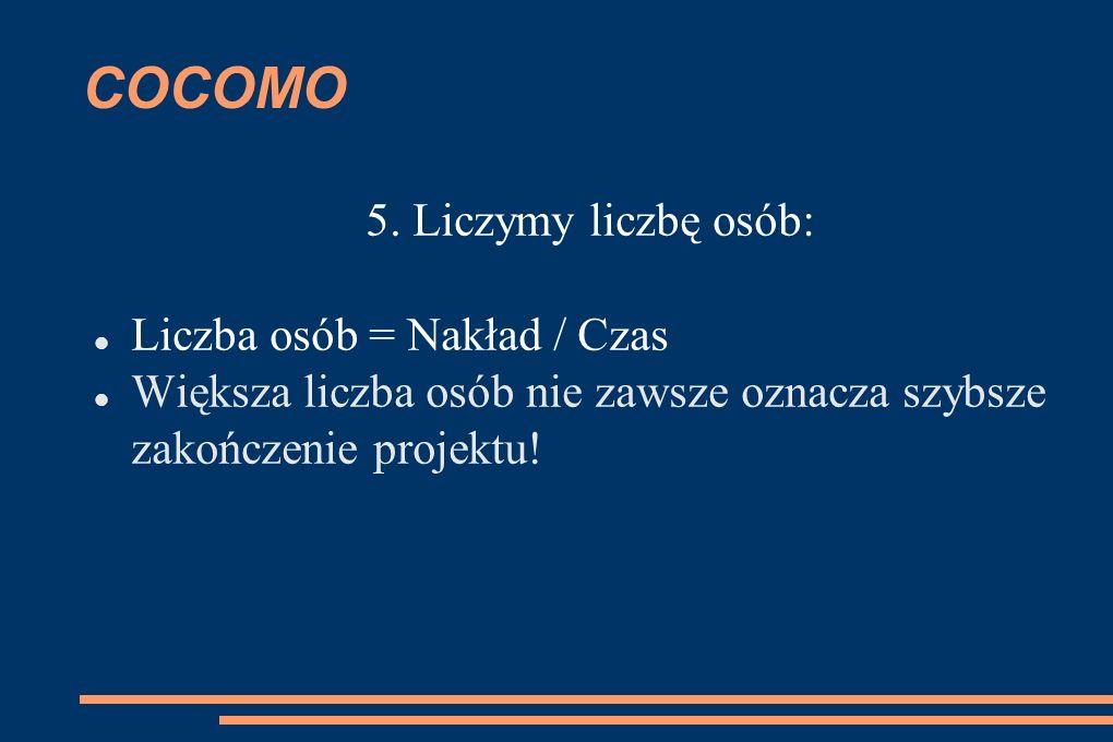 COCOMO 5. Liczymy liczbę osób: Liczba osób = Nakład / Czas