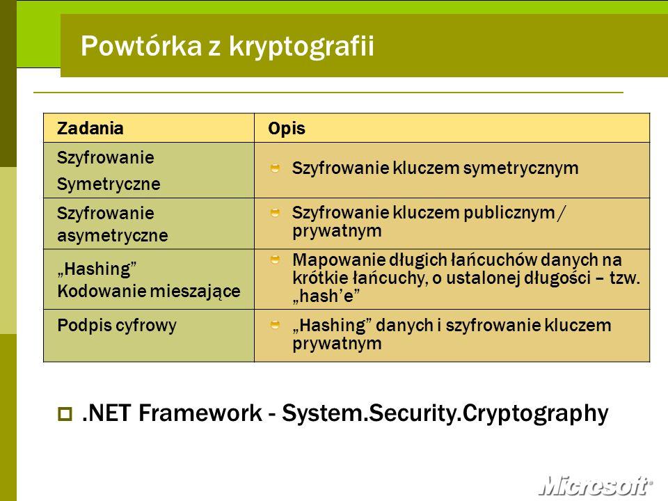 Powtórka z kryptografii