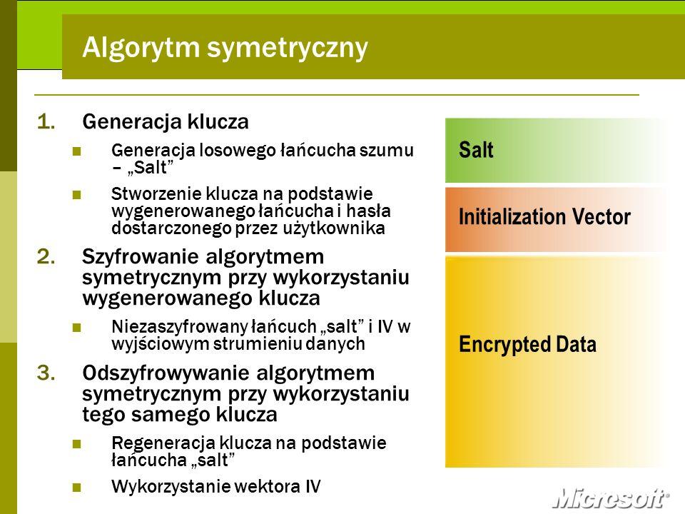 Algorytm symetryczny Generacja klucza Salt