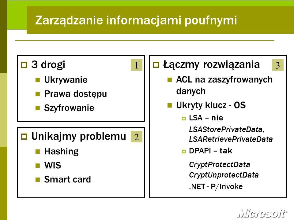 Zarządzanie informacjami poufnymi