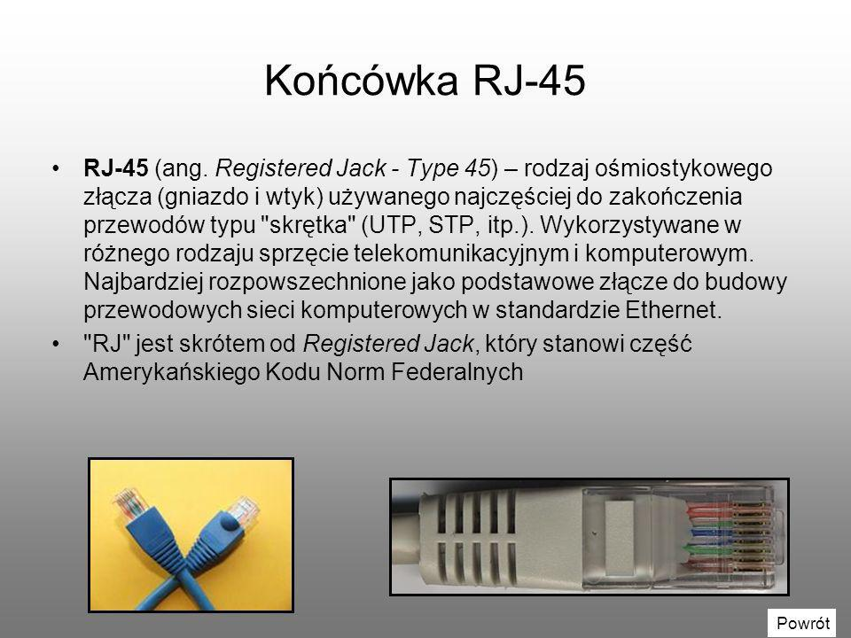 Końcówka RJ-45