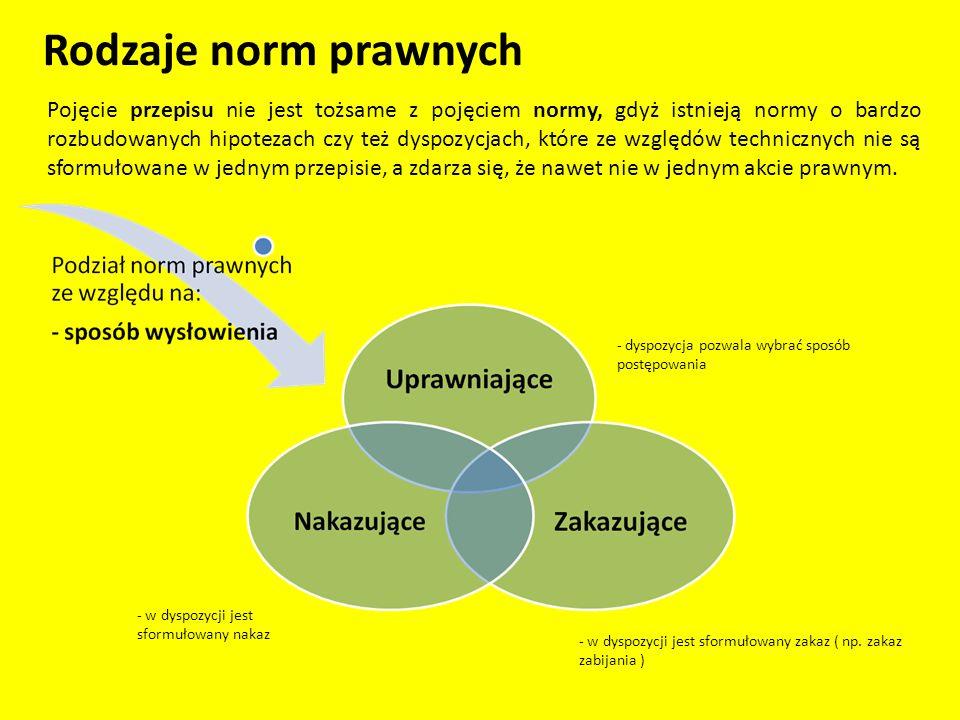 Rodzaje norm prawnych