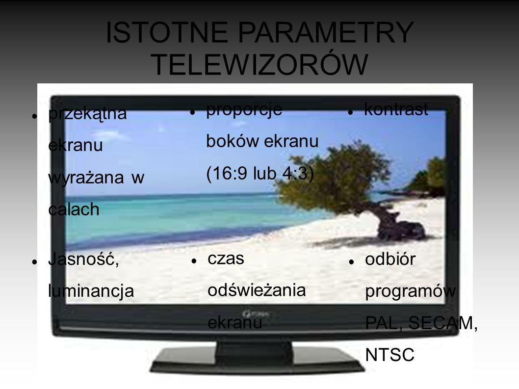 ISTOTNE PARAMETRY TELEWIZORÓW