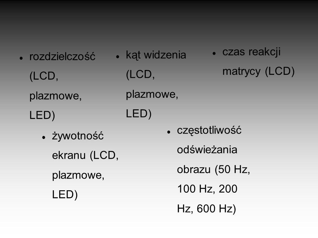 czas reakcji matrycy (LCD)