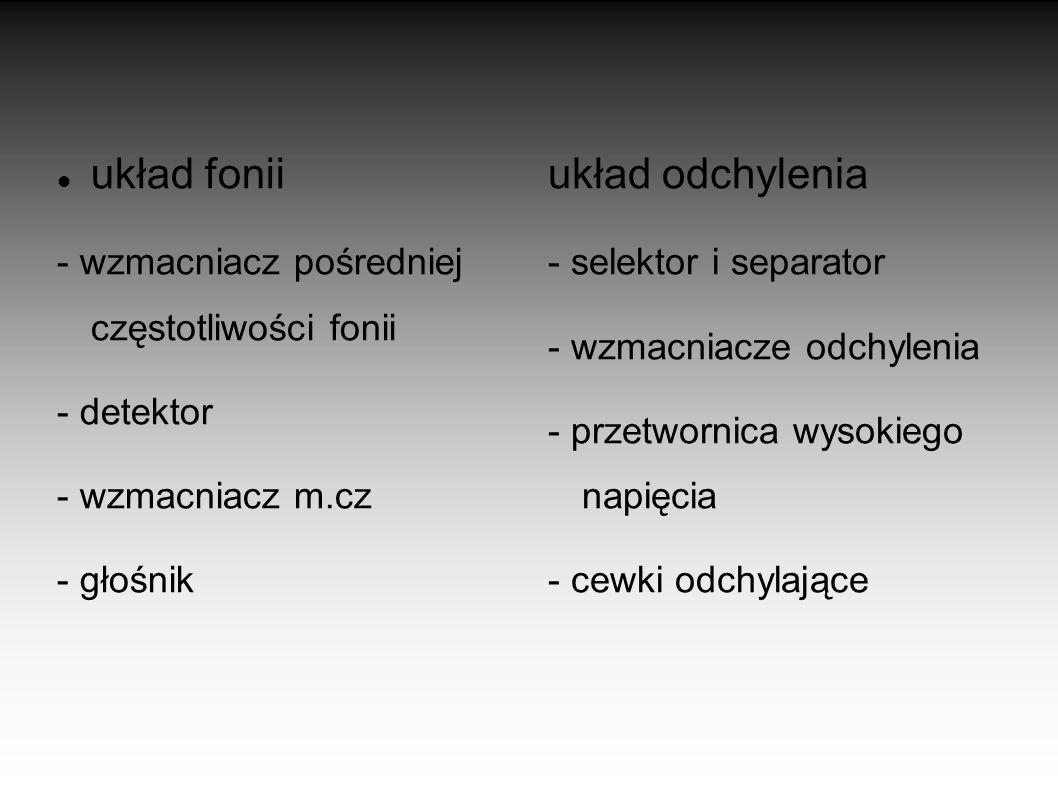 układ fonii układ odchylenia
