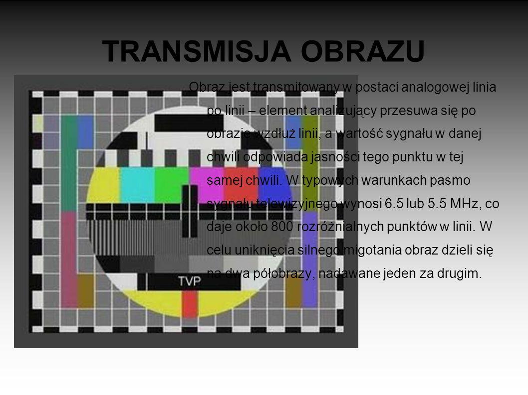 TRANSMISJA OBRAZU