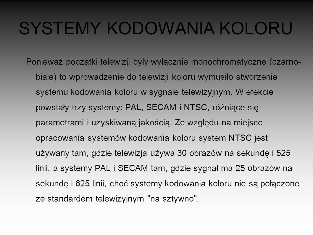 SYSTEMY KODOWANIA KOLORU