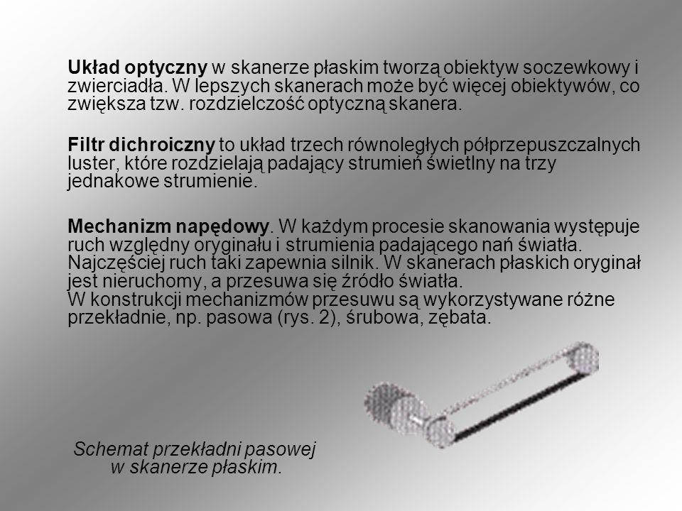 Układ optyczny w skanerze płaskim tworzą obiektyw soczewkowy i zwierciadła. W lepszych skanerach może być więcej obiektywów, co zwiększa tzw. rozdzielczość optyczną skanera.