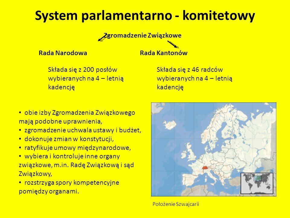 System parlamentarno - komitetowy Zgromadzenie Związkowe