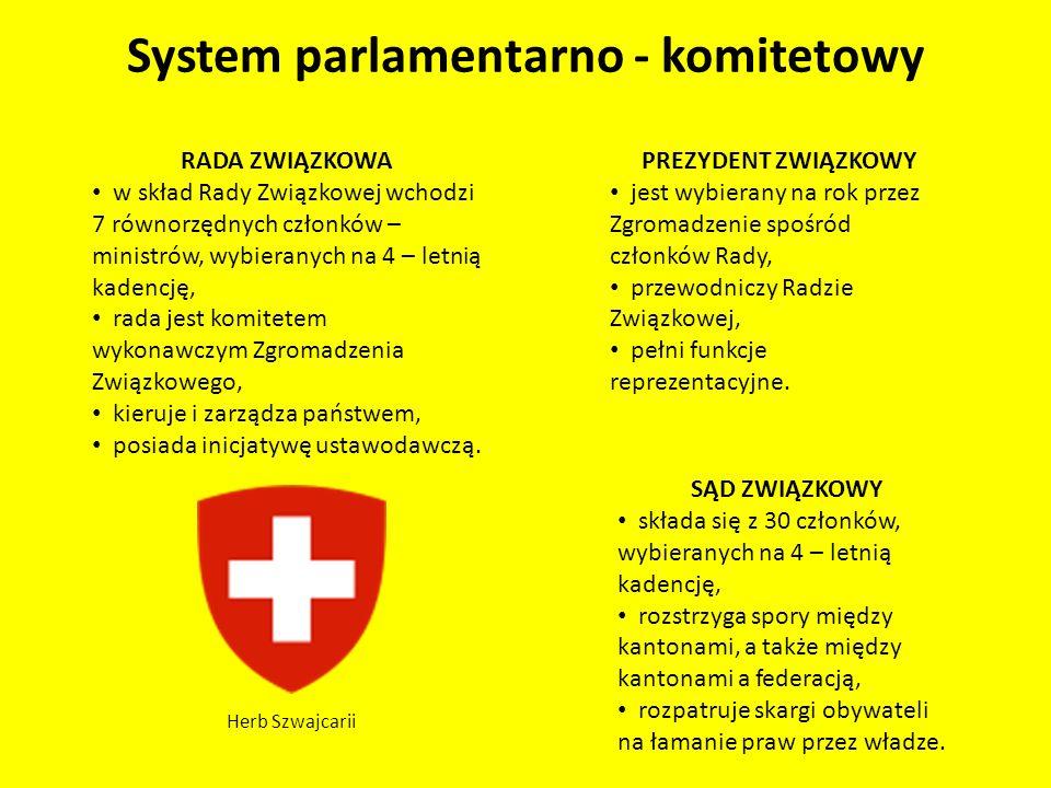 System parlamentarno - komitetowy
