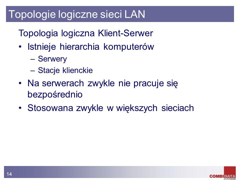 Topologie logiczne sieci LAN