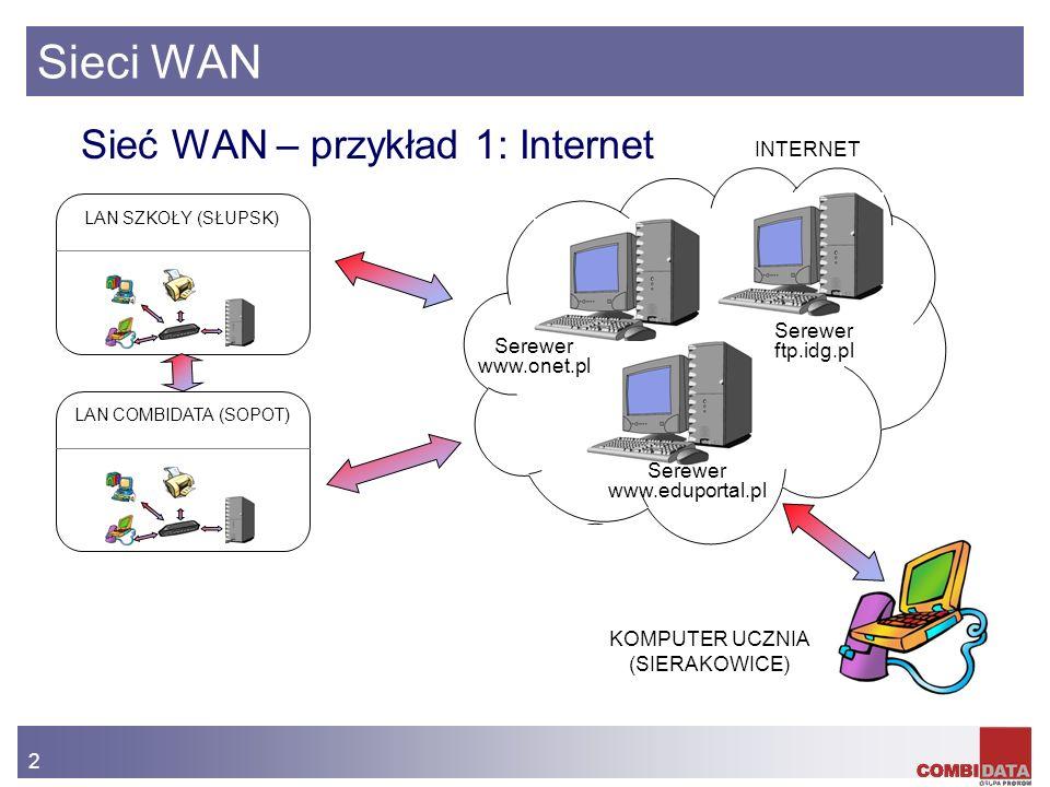 Sieci WAN Sieć WAN – przykład 1: Internet