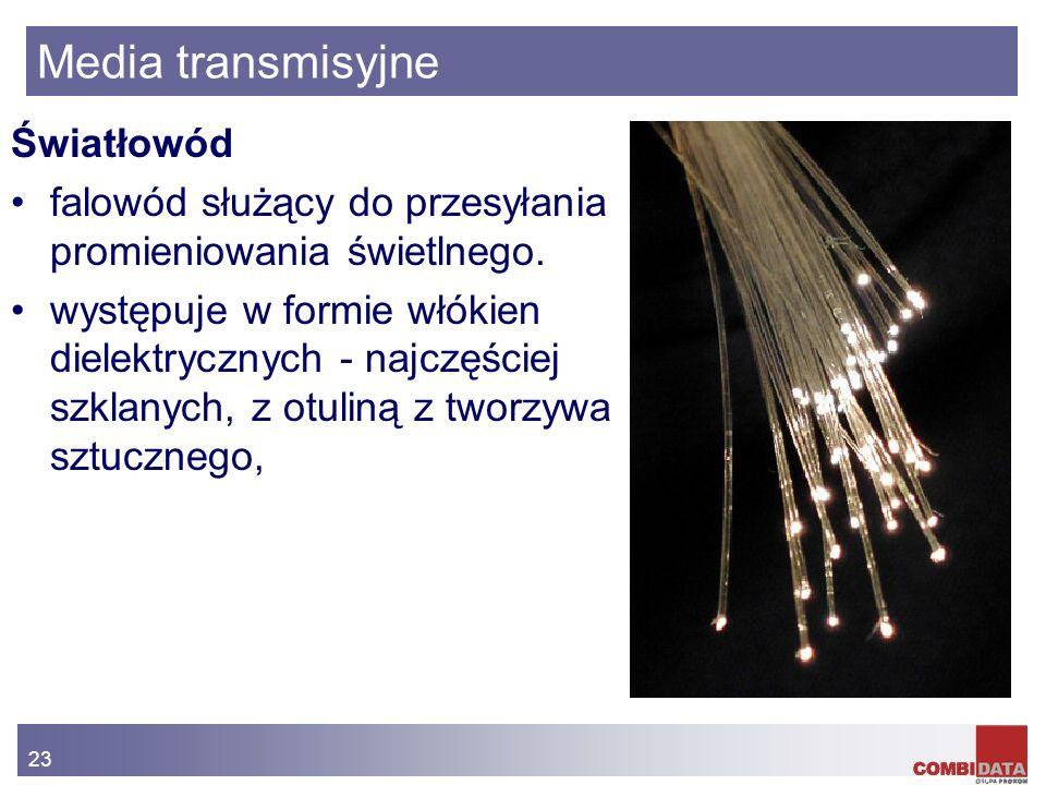 Media transmisyjne Światłowód
