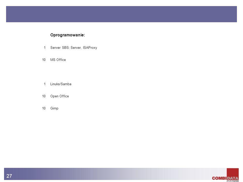 Oprogramowanie: 1 Serwer SBS: Serwer, ISAProxy 10 MS Office