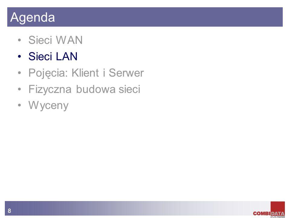 Agenda Sieci WAN Sieci LAN Pojęcia: Klient i Serwer