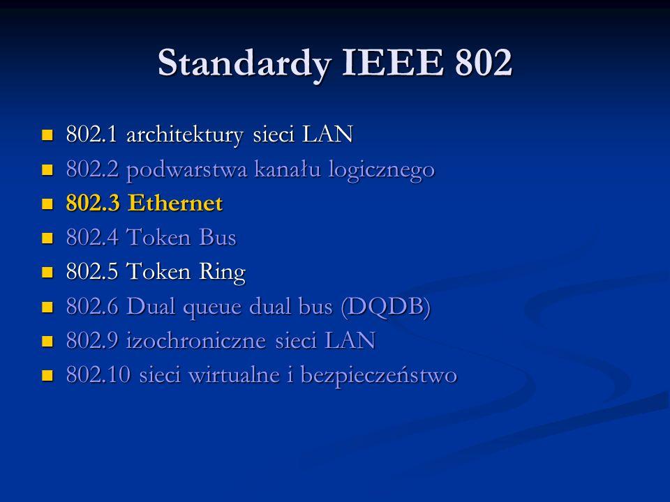 Standardy IEEE 802 802.1 architektury sieci LAN