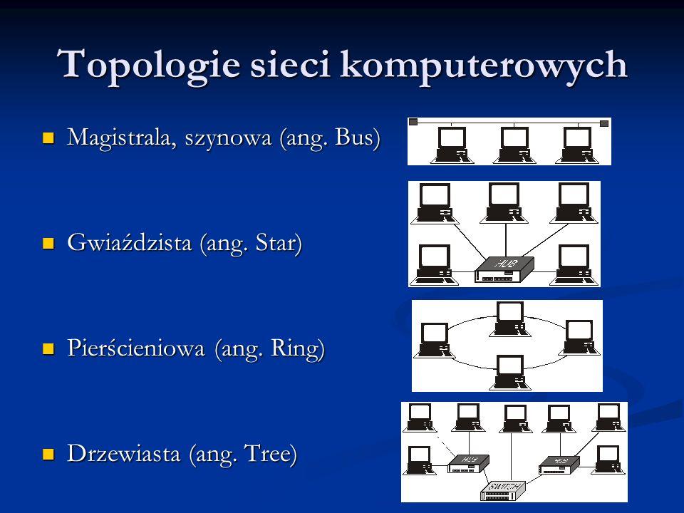 Topologie sieci komputerowych