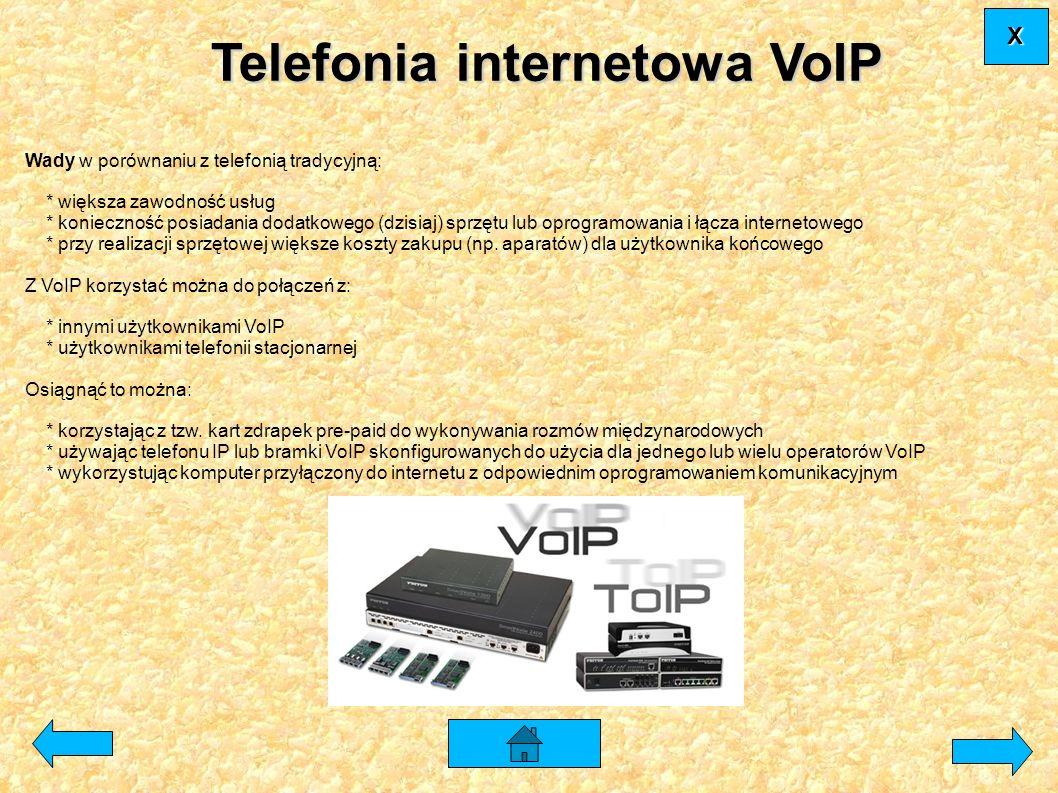 Telefonia internetowa VoIP