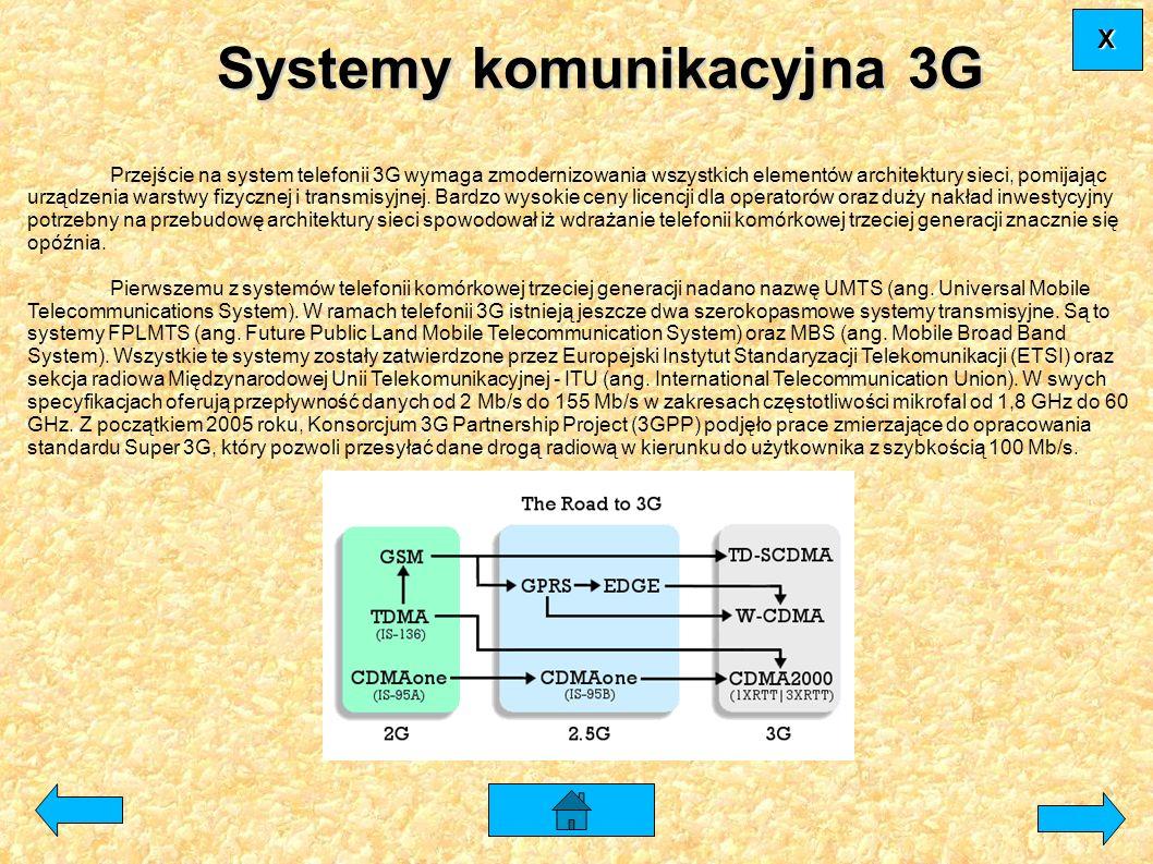 Systemy komunikacyjna 3G