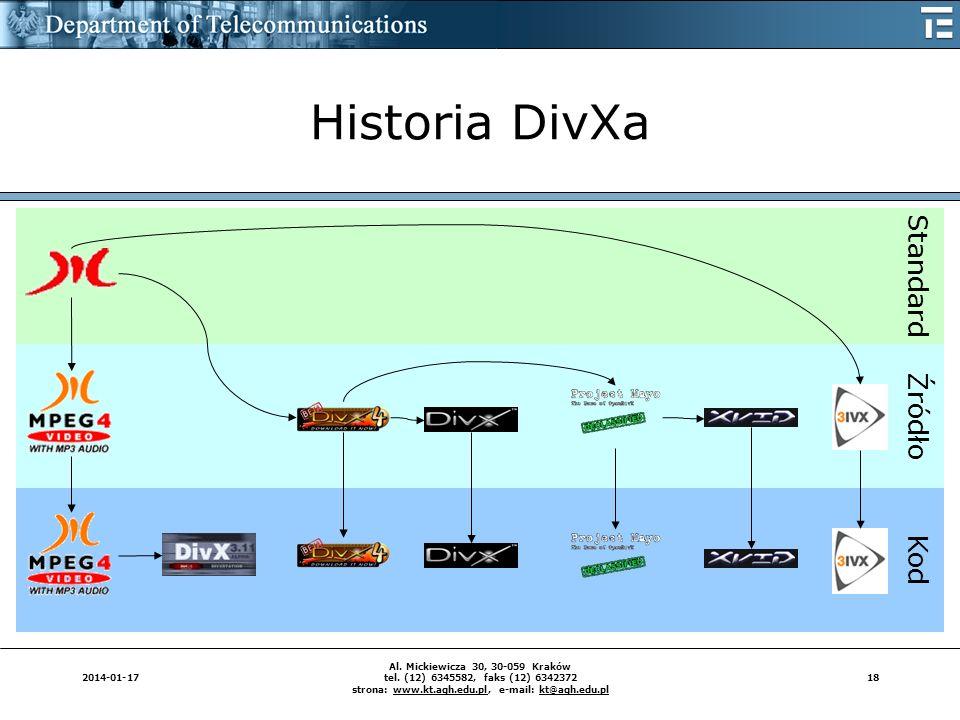 Historia DivXa Standard Źródło Kod 2017-03-26